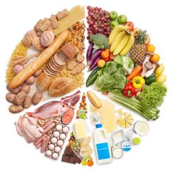 What are the best types of carbohydrates for Weight loss?